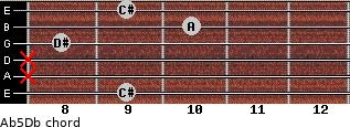 A(b5)/Db for guitar on frets 9, x, x, 8, 10, 9