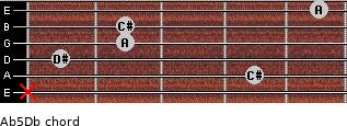 A(b5)/Db for guitar on frets x, 4, 1, 2, 2, 5