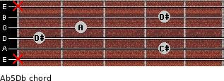 A(b5)/Db for guitar on frets x, 4, 1, 2, 4, x