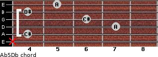 A(b5)/Db for guitar on frets x, 4, 7, 6, 4, 5