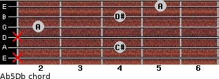 A(b5)/Db for guitar on frets x, 4, x, 2, 4, 5