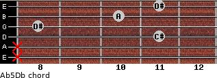 A(b5)/Db for guitar on frets x, x, 11, 8, 10, 11