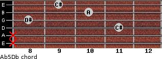 A(b5)/Db for guitar on frets x, x, 11, 8, 10, 9