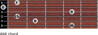 Ab-6 for guitar on frets 4, 2, 1, 4, 0, 1