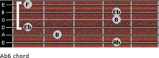 Ab-6 for guitar on frets 4, 2, 1, 4, 4, 1