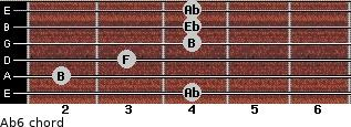 Ab-6 for guitar on frets 4, 2, 3, 4, 4, 4