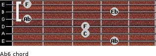 Ab6 for guitar on frets 4, 3, 3, 1, 4, 1