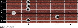 Ab-6 for guitar on frets 4, 6, 3, 4, 4, 4