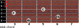 Ab6 for guitar on frets 4, 6, 3, 5, x, x