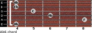 Ab6 for guitar on frets 4, 8, 6, 5, 4, 4