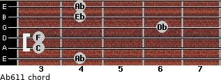 Ab6/11 for guitar on frets 4, 3, 3, 6, 4, 4