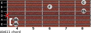 Ab6/11 for guitar on frets 4, 4, x, 8, 6, 8
