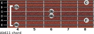 Ab6/11 for guitar on frets 4, 8, 6, 6, 4, 8