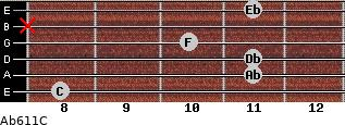 Ab6/11/C for guitar on frets 8, 11, 11, 10, x, 11