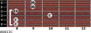 Ab6/11/C for guitar on frets 8, 8, 10, 8, 9, 9