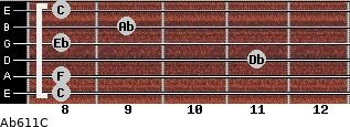 Ab6/11/C for guitar on frets 8, 8, 11, 8, 9, 8