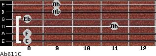Ab6/11/C for guitar on frets 8, 8, 11, 8, 9, 9