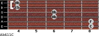 Ab6/11/C for guitar on frets 8, 8, 6, 6, 4, 4