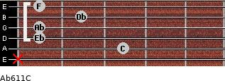 Ab6/11/C for guitar on frets x, 3, 1, 1, 2, 1