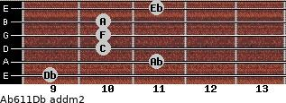 Ab6/11/Db add(m2) guitar chord