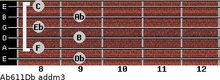 Ab6/11/Db add(m3) guitar chord