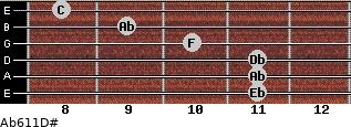 Ab6/11/D# for guitar on frets 11, 11, 11, 10, 9, 8