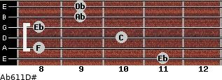 Ab6/11/D# for guitar on frets 11, 8, 10, 8, 9, 9