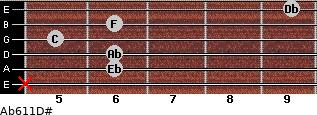 Ab6/11/D# for guitar on frets x, 6, 6, 5, 6, 9