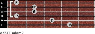Ab6/11 add(m2) for guitar on frets 4, 3, 1, 2, 2, 1