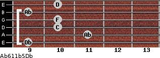 Ab6/11b5/Db for guitar on frets 9, 11, 10, 10, 9, 10
