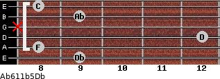 Ab6/11b5/Db for guitar on frets 9, 8, 12, x, 9, 8