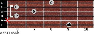 Ab6/11b5/Db for guitar on frets 9, x, 6, 7, 6, 8