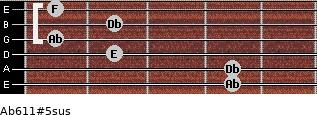 Ab6/11#5sus for guitar on frets 4, 4, 2, 1, 2, 1