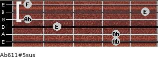 Ab6/11#5sus for guitar on frets 4, 4, 2, 1, 5, 1