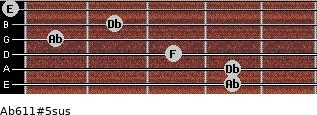 Ab6/11#5sus for guitar on frets 4, 4, 3, 1, 2, 0