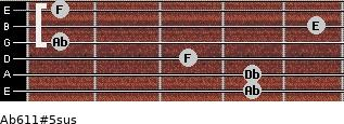 Ab6/11#5sus for guitar on frets 4, 4, 3, 1, 5, 1
