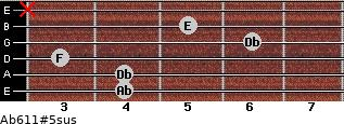 Ab6/11#5sus for guitar on frets 4, 4, 3, 6, 5, x