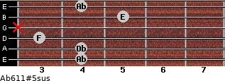 Ab6/11#5sus for guitar on frets 4, 4, 3, x, 5, 4