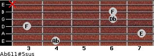 Ab6/11#5sus for guitar on frets 4, 7, 3, 6, 6, x
