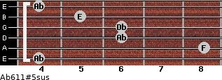 Ab6/11#5sus for guitar on frets 4, 8, 6, 6, 5, 4