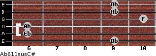Ab6\11sus\C# for guitar on frets 9, 6, 6, 10, 9, 9