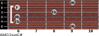 Ab6\11sus\C# for guitar on frets 9, 6, 6, 8, 6, 9