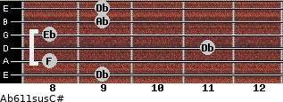 Ab6\11sus\C# for guitar on frets 9, 8, 11, 8, 9, 9