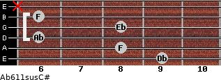 Ab6\11sus\C# for guitar on frets 9, 8, 6, 8, 6, x