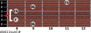 Ab6\11sus\C# for guitar on frets 9, 8, x, 8, 9, 11