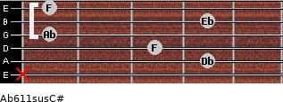 Ab6\11sus\C# for guitar on frets x, 4, 3, 1, 4, 1