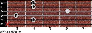 Ab6\11sus\C# for guitar on frets x, 4, 3, 6, 4, 4