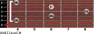 Ab6\11sus\C# for guitar on frets x, 4, 6, 8, 6, 4