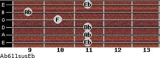 Ab6/11sus/Eb for guitar on frets 11, 11, 11, 10, 9, 11