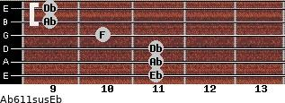 Ab6/11sus/Eb for guitar on frets 11, 11, 11, 10, 9, 9